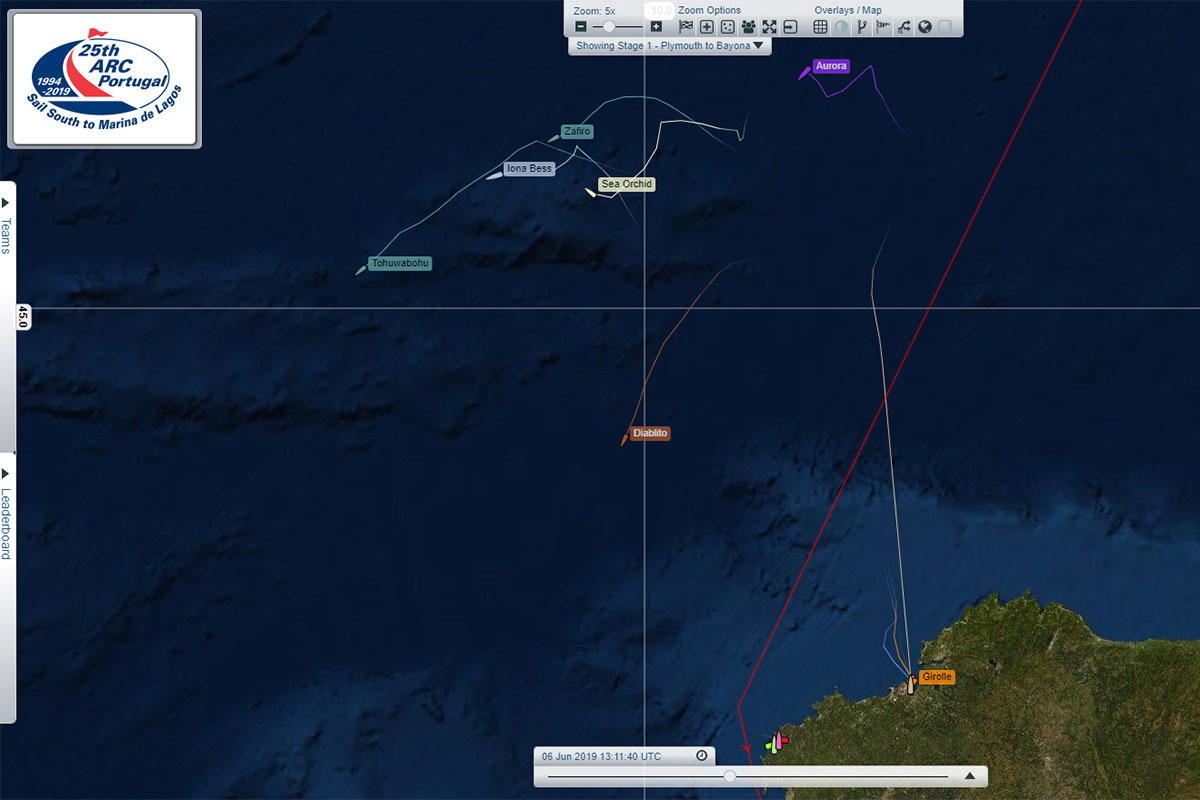 Der ARC-Tracker am Tag nach der Kurskorrektur. Die Yachten fahren einen weiten Bogen um das Tief