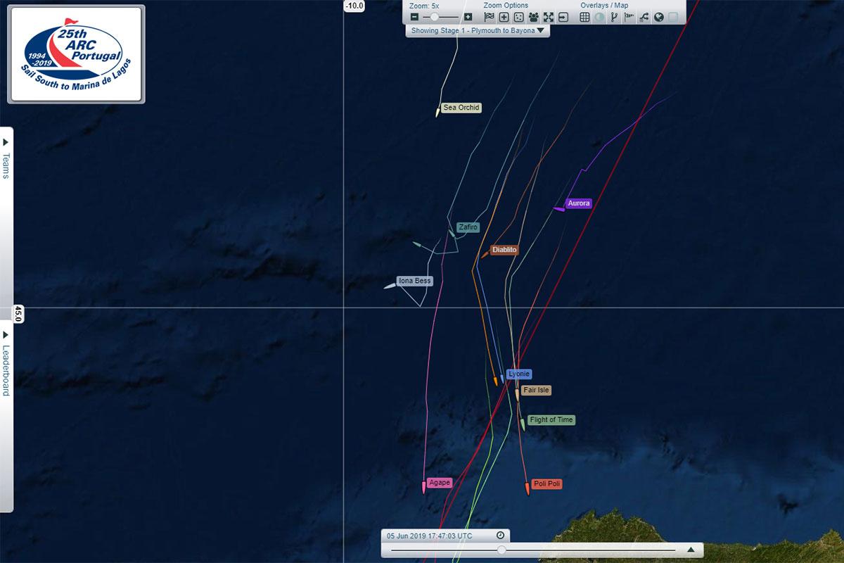 Der ARC-Tracker zeigt den Zeitpunkt, bei dem die langsamen Boote nach West abdrehen