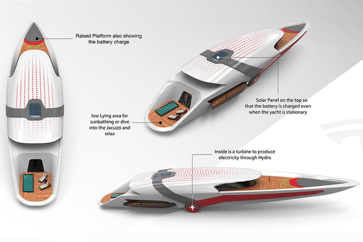 Die Tesla Yacht mit ihrem Solarzellen