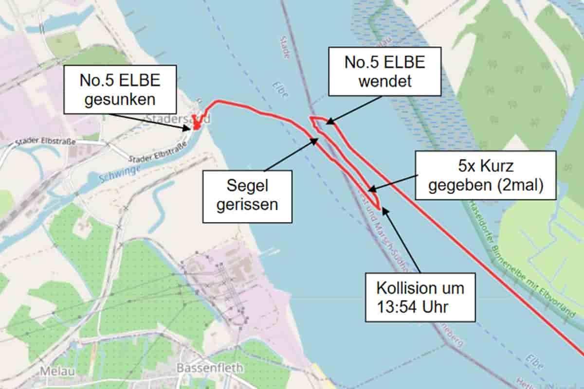 Verhängnisvoller Kurs der Elbe: GPS-Tracking einer Mitseglerin