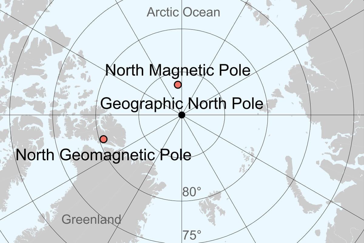 Die Nordpole